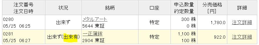 f:id:fukusunosaifu:20210525094753p:plain