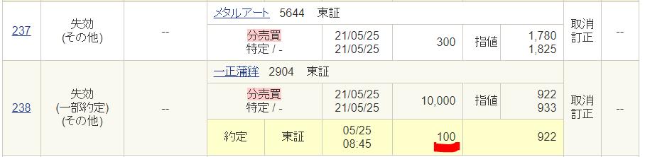 f:id:fukusunosaifu:20210525094902p:plain
