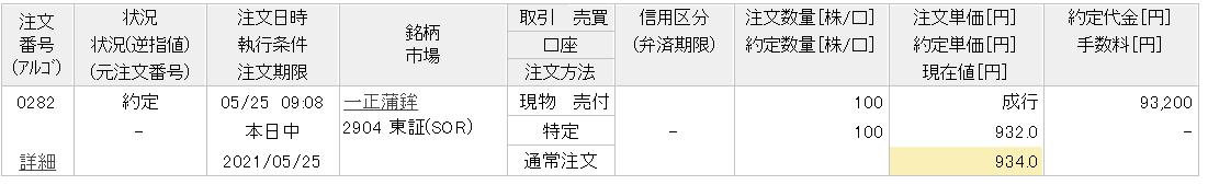 f:id:fukusunosaifu:20210525095512p:plain