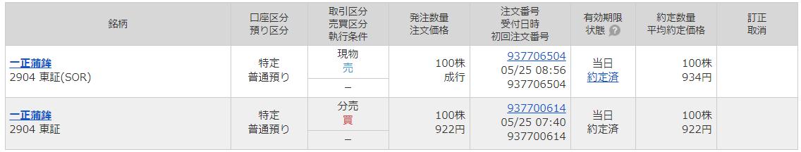 f:id:fukusunosaifu:20210525095636p:plain