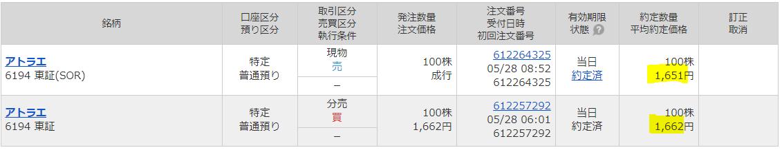 f:id:fukusunosaifu:20210528093912p:plain