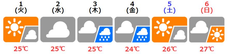f:id:fukusunosaifu:20210531060517p:plain