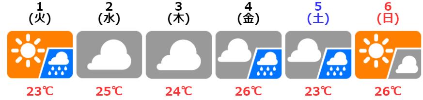 f:id:fukusunosaifu:20210531060535p:plain