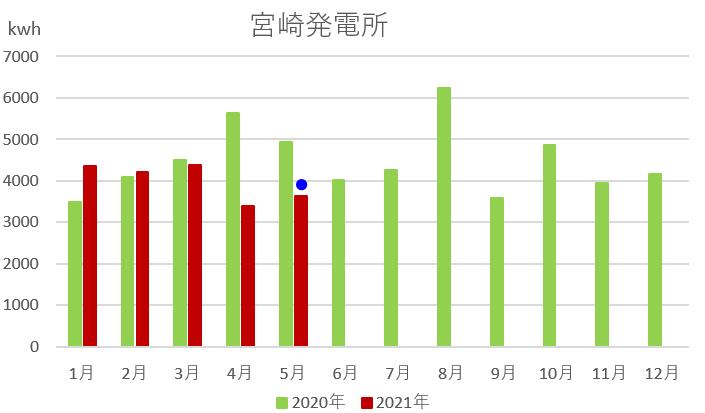 f:id:fukusunosaifu:20210601060642p:plain