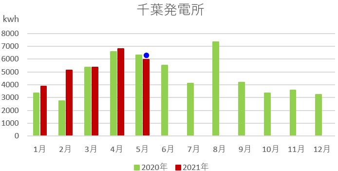 f:id:fukusunosaifu:20210601060649p:plain