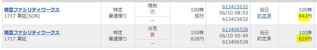 f:id:fukusunosaifu:20210610100811p:plain