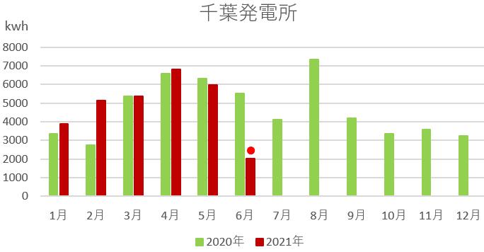 f:id:fukusunosaifu:20210611061909p:plain