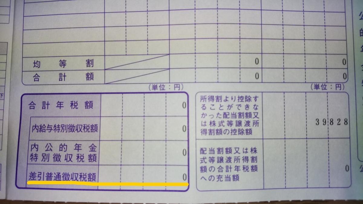 f:id:fukusunosaifu:20210613064037j:plain