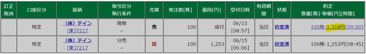f:id:fukusunosaifu:20210615093233p:plain