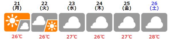 f:id:fukusunosaifu:20210620105306p:plain