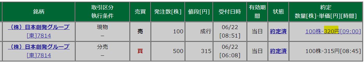f:id:fukusunosaifu:20210622092527p:plain