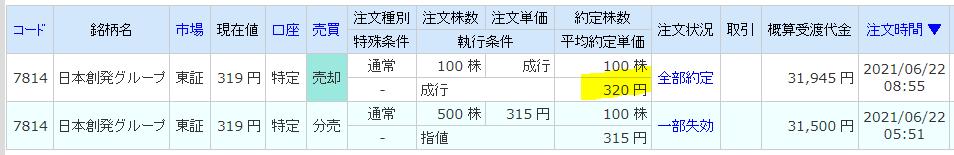 f:id:fukusunosaifu:20210622092559p:plain