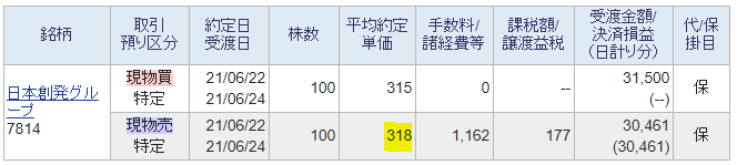 f:id:fukusunosaifu:20210622092628p:plain