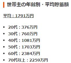 f:id:fukusunosaifu:20210625083023p:plain