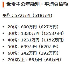 f:id:fukusunosaifu:20210625083031p:plain