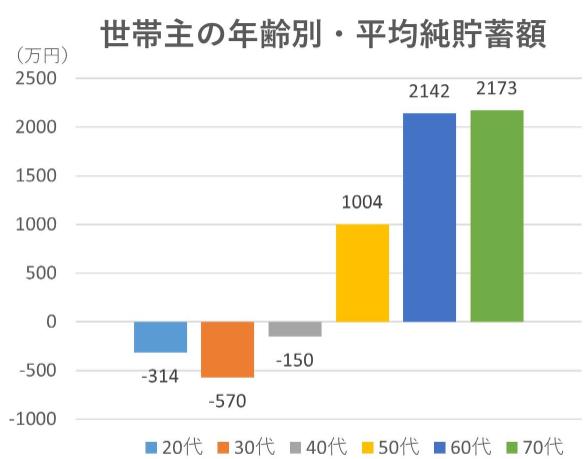 f:id:fukusunosaifu:20210625083054p:plain