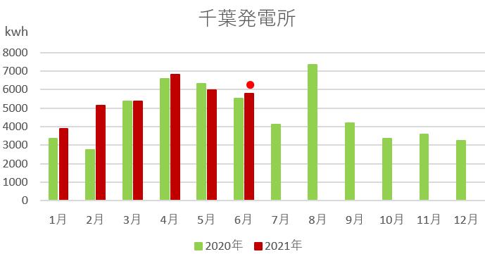 f:id:fukusunosaifu:20210701082206p:plain