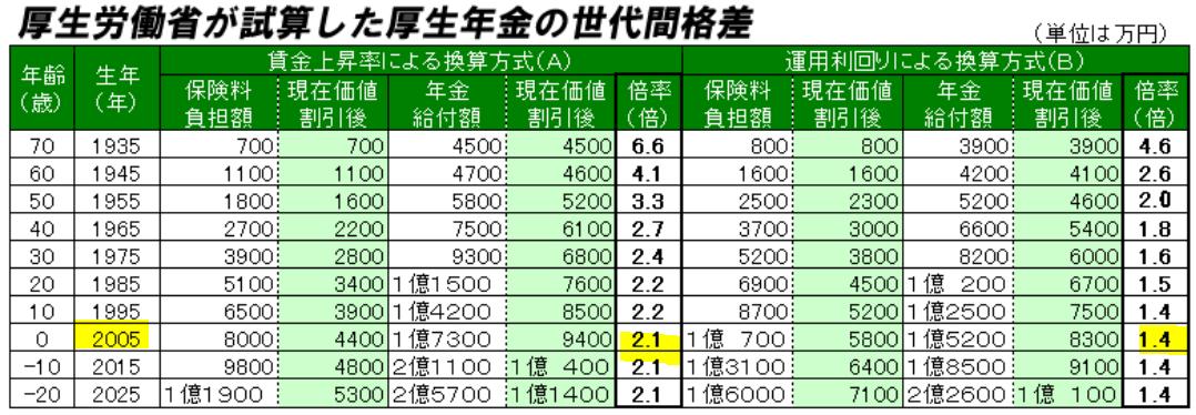 f:id:fukusunosaifu:20210706091907p:plain
