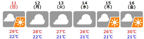 f:id:fukusunosaifu:20210710163341p:plain