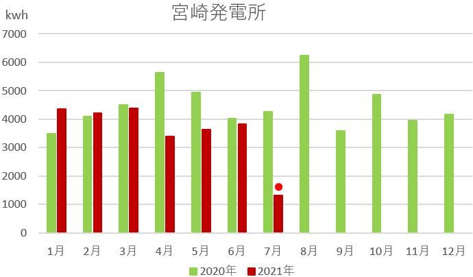 f:id:fukusunosaifu:20210711064533p:plain