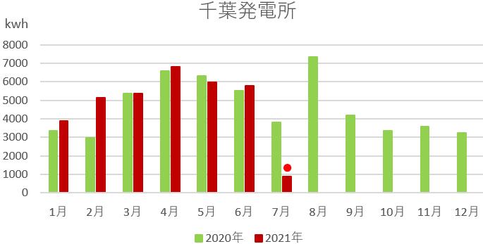 f:id:fukusunosaifu:20210711064604p:plain