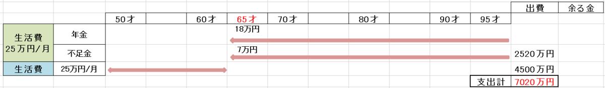 f:id:fukusunosaifu:20210712090549p:plain