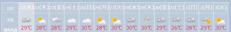 f:id:fukusunosaifu:20210721054645p:plain
