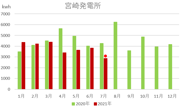 f:id:fukusunosaifu:20210721054831p:plain