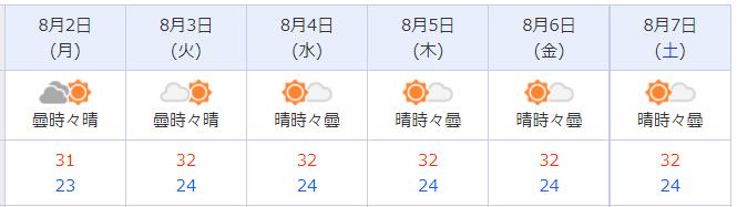 f:id:fukusunosaifu:20210731161136p:plain