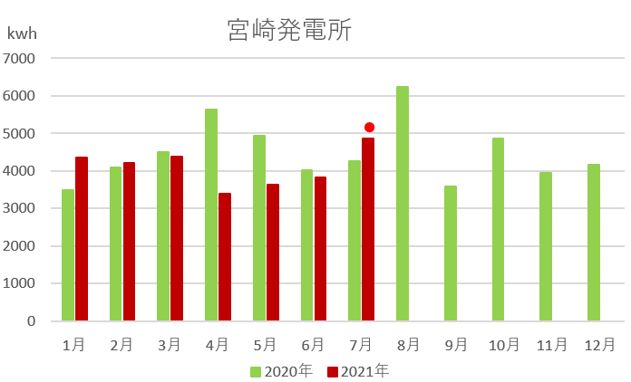 f:id:fukusunosaifu:20210801060605p:plain