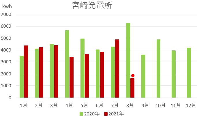 f:id:fukusunosaifu:20210811083824p:plain