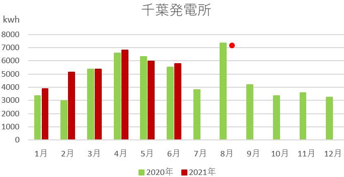 f:id:fukusunosaifu:20210811084038p:plain