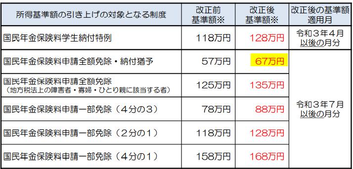 f:id:fukusunosaifu:20210815092910p:plain