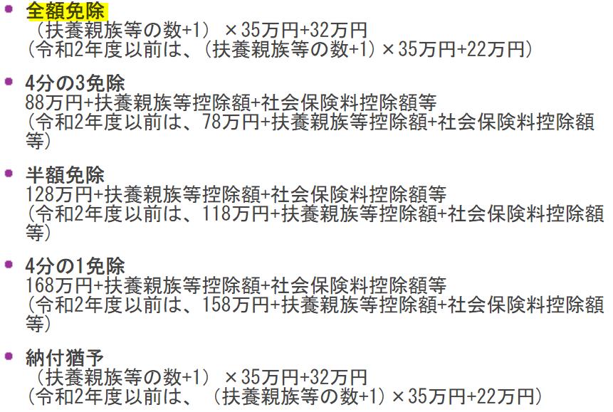 f:id:fukusunosaifu:20210815102602p:plain