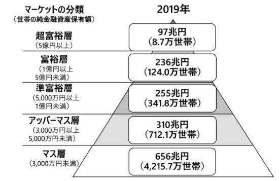 f:id:fukusunosaifu:20210817101544p:plain