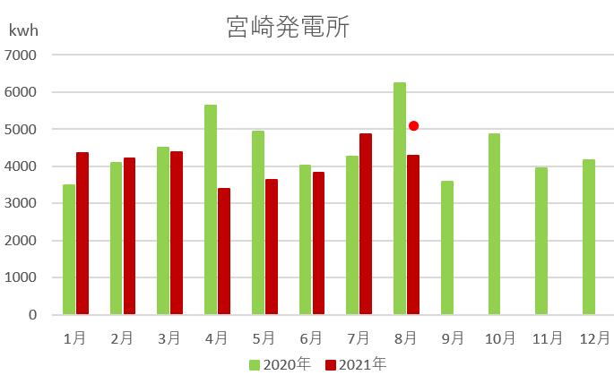 f:id:fukusunosaifu:20210901145315p:plain