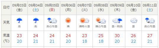 f:id:fukusunosaifu:20210901150744p:plain