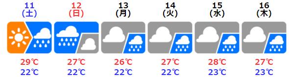 f:id:fukusunosaifu:20210911060843p:plain