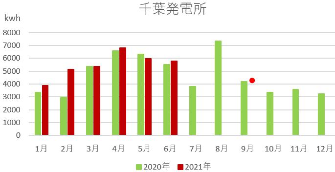 f:id:fukusunosaifu:20210911060856p:plain