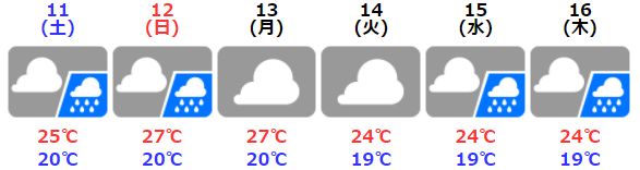 f:id:fukusunosaifu:20210911060909p:plain