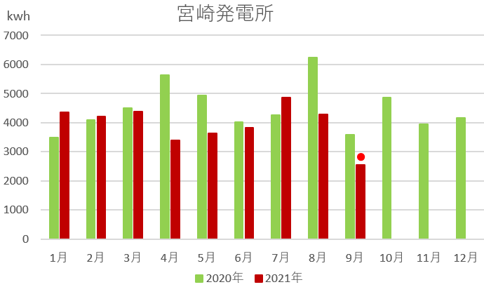 f:id:fukusunosaifu:20210921083558p:plain