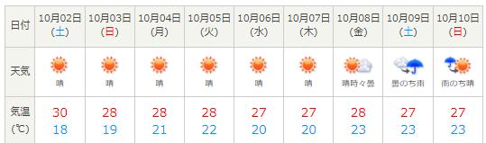f:id:fukusunosaifu:20210930132744p:plain