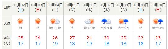 f:id:fukusunosaifu:20210930132756p:plain