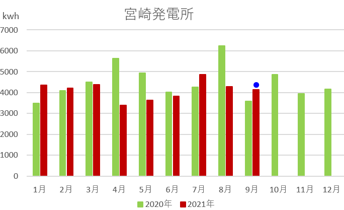f:id:fukusunosaifu:20211001062041p:plain