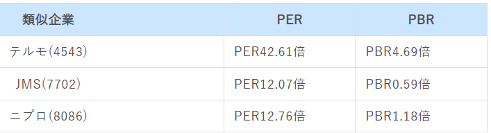f:id:fukusunosaifu:20211007085756p:plain