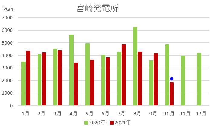 f:id:fukusunosaifu:20211011075306p:plain