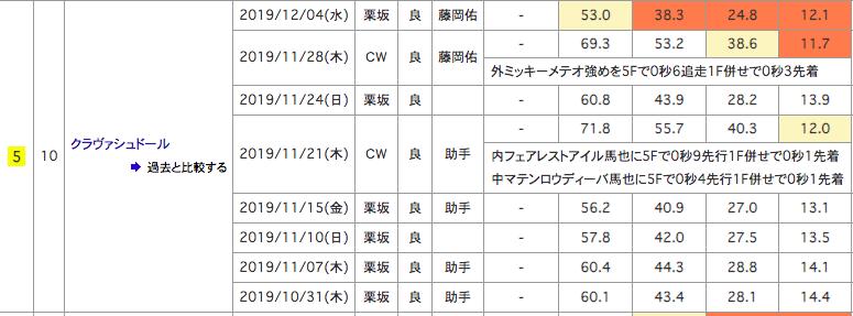 f:id:fukusyouman:20191208120506p:plain
