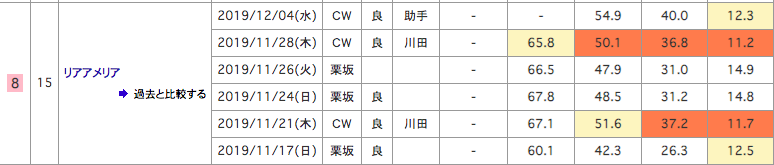 f:id:fukusyouman:20191208120519p:plain