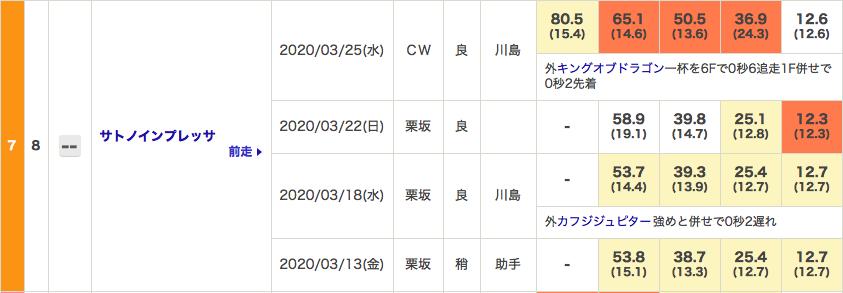 f:id:fukusyouman:20200328144937p:plain
