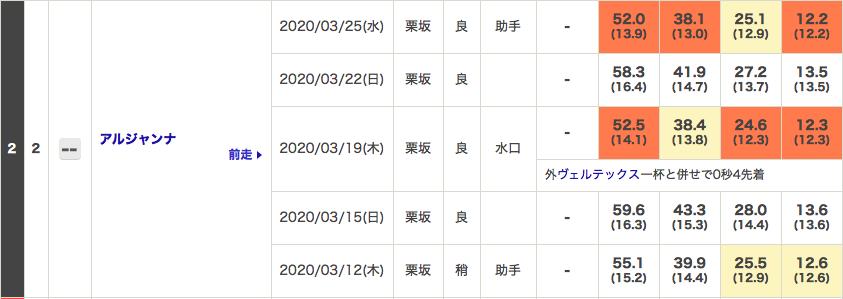 f:id:fukusyouman:20200328144939p:plain